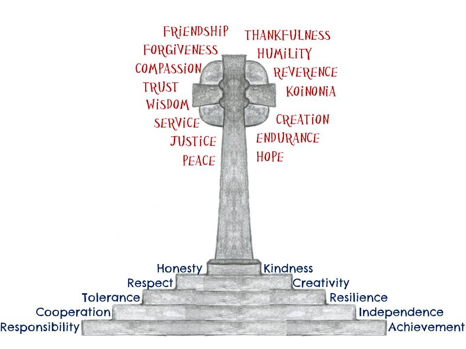 Christian Values Logo2